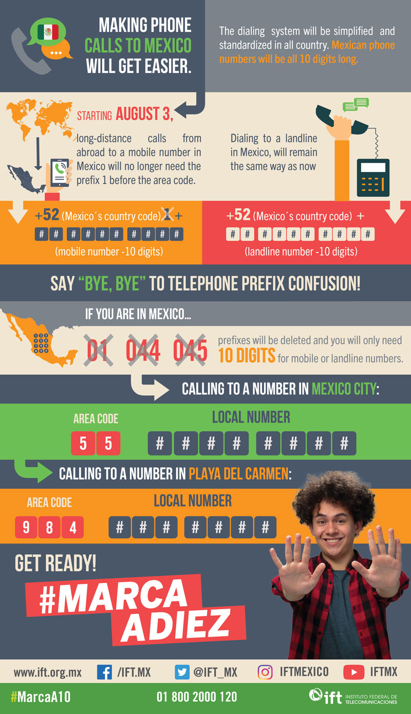 Dialing Phone Numbers in Mexico